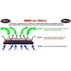Levier d\'embrayage Titax Racing Normal Jaune L20